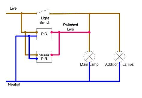 7 best chris images on pinterest salem s lot bathroom fans and rh pinterest com Doorbell Wiring Socket Wiring Diagram