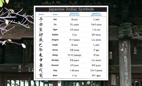 Japanese Zodiac Symbols Chart It Has All Kanji English And