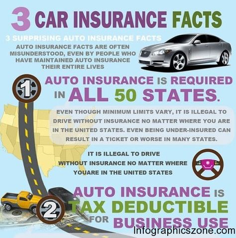 Top 10 Car Insurance Infographics Umbrella Insurance Car Insurance