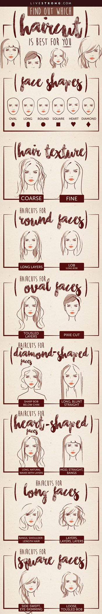 Find Out Which Haircut Is Best For You Face Shapes Key And Shapes