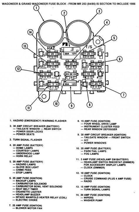 Hazard Switch Wiring Diagram For 1988 Mustang