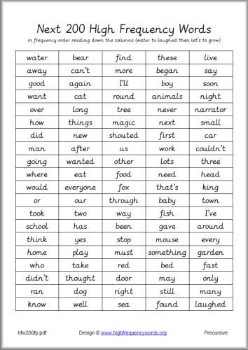 Next 200 high frequency word list precursive -Repinned by Totetude.com