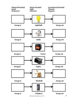 Energy Transformation Worksheet | Science | Worksheets, 7th grade ...