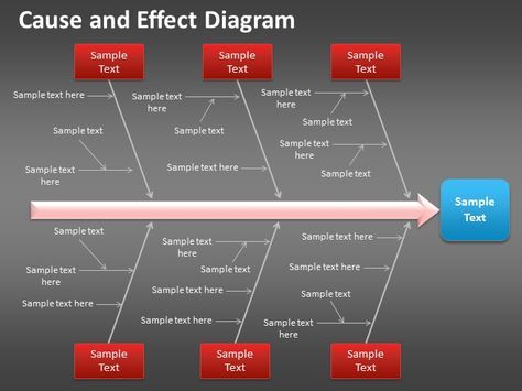 Cause And Effect Diagram PowerPoint #PowerPoint #Presentation #PPT - root cause analysis template