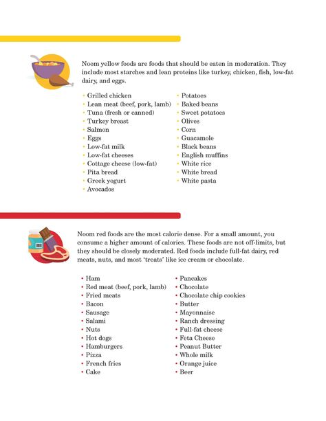 picture relating to Noom Food List Printable named Nooms Eco-friendly Food items Listing - How Towards Try to eat Excess and However Eliminate