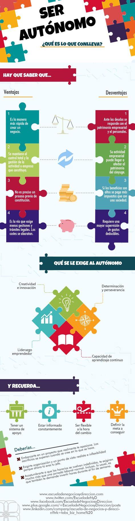 140 Ideas De Emprendimiento Emprendimiento Consejos De Negocios Emprendedor