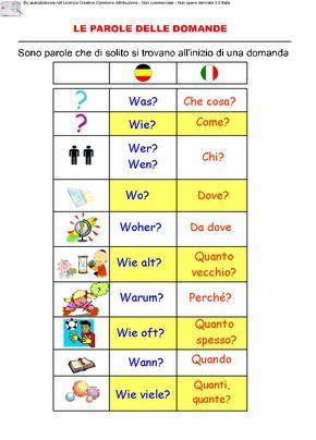 Le Parole Delle Domande Impara Il Tedesco Tedesco Grammatica