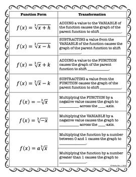 Transformations Of Cube Root Functions Jigsaw Activity With
