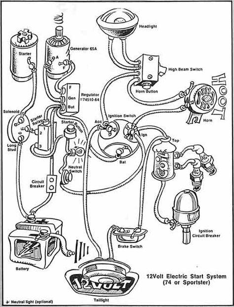 Harley-Davidson XLH Sportster 1974 electric diagram