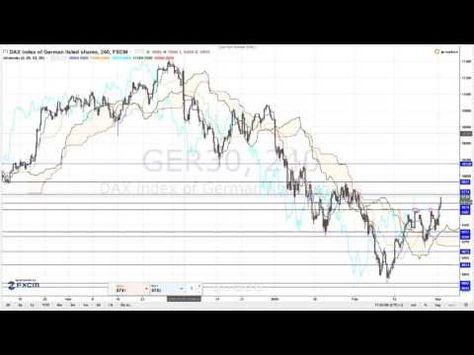 Börsen TV: US Konjunktur auf dem Weg aus der Talsohle