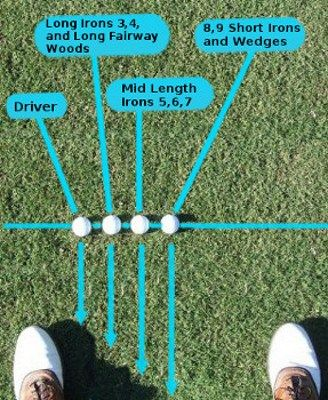 How could you consistently make golf swings which get you low scores? Do your golf drills diligently. Below are just some of golf drills that will help Thema Golf, Golf Mk4, Golf Sport, Golf Stance, Golf Ball Crafts, Golf Chipping, Chipping Tips, Golf Videos, Golf Instruction