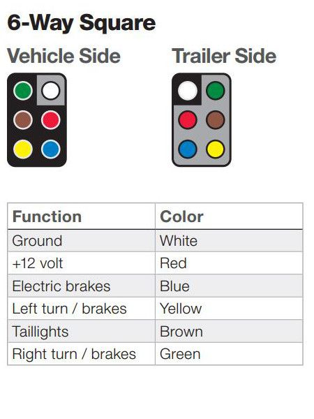 wiring diagram for trailer light 6way http