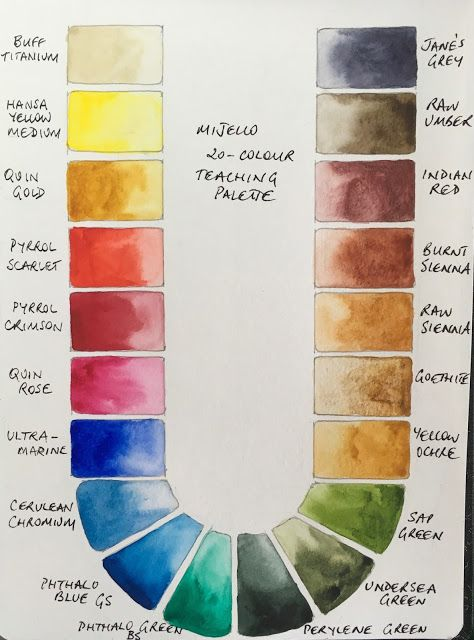 My M Graham Palette Color Setup Watercolor Palette Watercolor