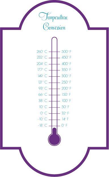 Temperature Conversion  Measurement Conversion Russian Foods And