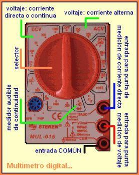 Curso De Instalaciones Eléctricas Tema 27 Uso Del Multímetro Digital Herramientas De Electricidad Imagenes De Electricidad Instalación Electrica