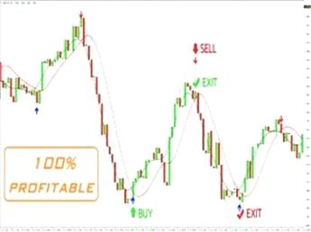 Forex Traders Read On For Some Solid Advice Trend Trading