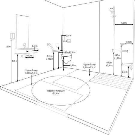 Admirable schema toilettes pmr dimensions | Salle de bains pour handicapé KX-32