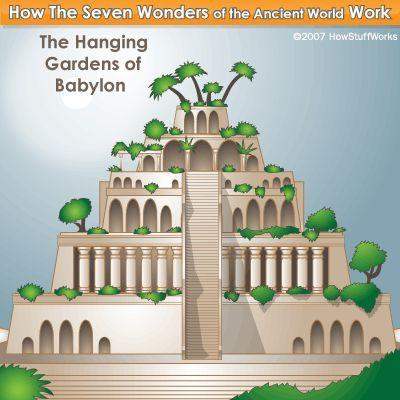 How The Seven Wonders Of The Ancient World Work Gardens Of Babylon Hanging Garden Babylon