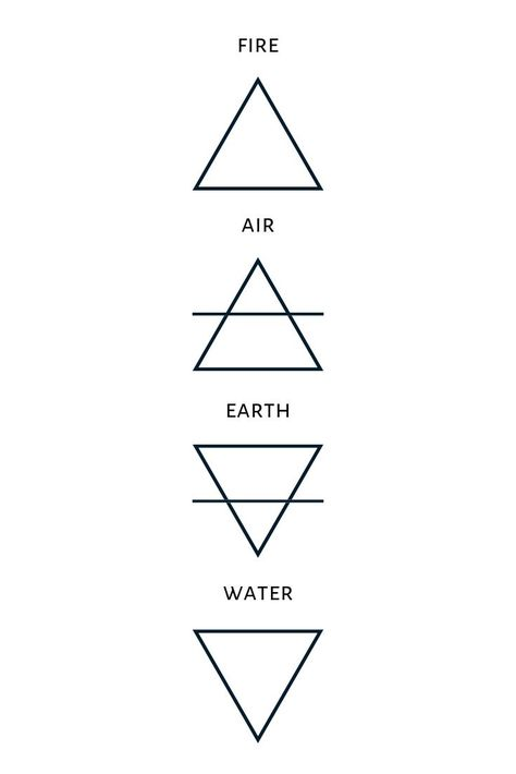 Latest What does the earth symbol represent? The basic elements in alchemy - minimal - tattoo - natural y - - Latest What does the earth symbol represent? The basic elements in alchemy - minimal - tattoo - natural yoga mat design Yoga Tattoos, Body Art Tattoos, Small Tattoos, Tatoos, Tattoo Drawings, Basic Tattoos, Tattoo Sketches, Gun Tattoos, White Tattoos