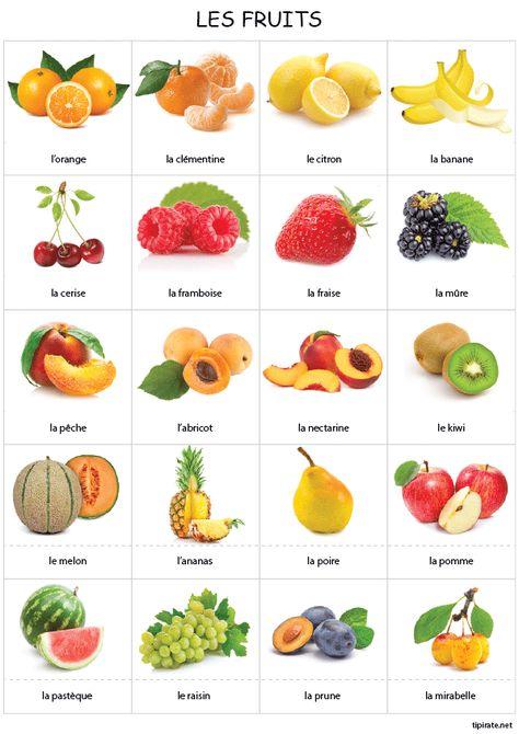 Les fruits, vocabulaire maternelle - tipirate