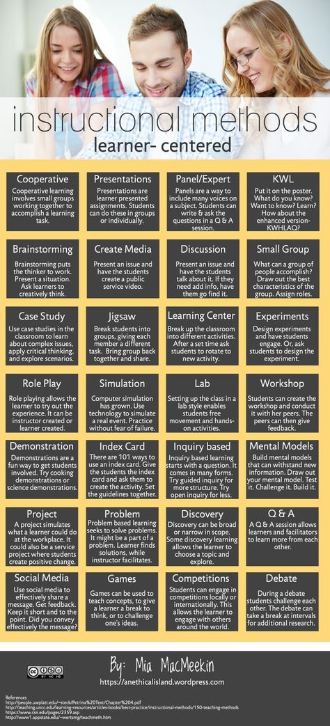 These are such great strategies to use to promote learner-centered instructional methods. I will use this as a reference to change up some pedagogy methods that are still student-centered. Teaching Methods, Teaching Strategies, Learning Resources, Teacher Resources, Learning Styles, Leadership Activities, Group Activities, Differentiation Strategies, Rubrics