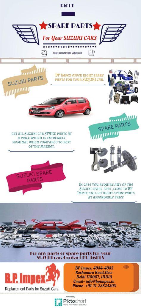 14 best SUZUKI SPARE PARTS - INFOGRAPHICS images on Pinterest - car for sale flyer