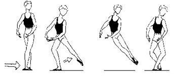 Image result for brises ballet