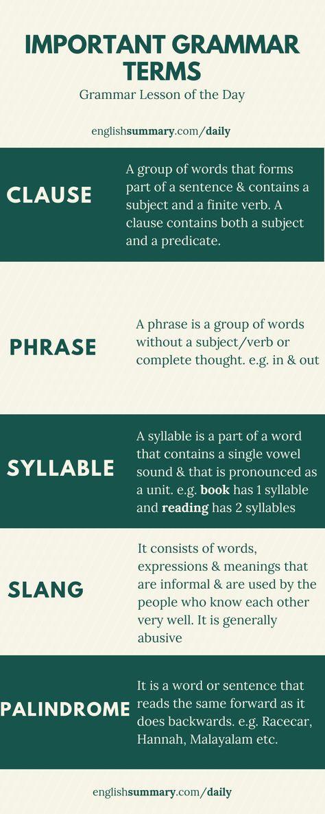 Daily English Lesson • Learn Something New • English Summary