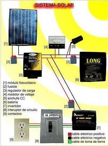 Instalar Paneles Solares Caseros Paso A Paso Energiasolar Panel Solar Casero Sistema De Paneles Solares Paneles Solares