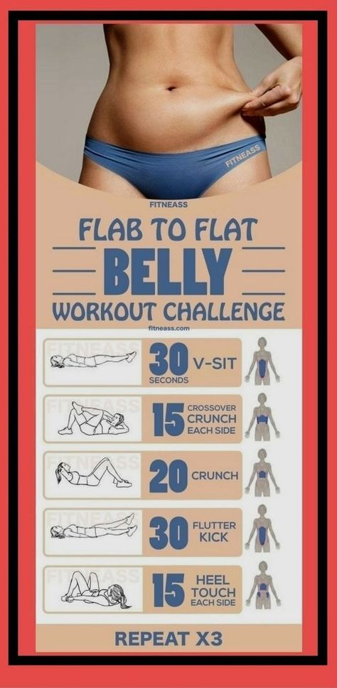 To Flat Belly Workout Challenge .Flab To Flat Belly Workout Challenge . Make your body perfect in just 4 weeks! All exercises have been created for you. Effective Weight Loss - Slim Waist Workout- - No Gym Home Workout Plan