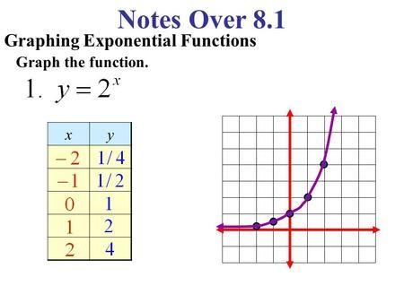 Pin On Quadratics