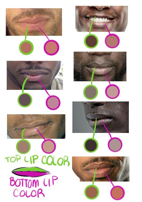 How To Draw Black Lips : black, Http://sabertoothwalrus.tumblr.com/post/169677154397/hey-im-gonna-break-down-, How-to-draw-a, Black, Tones,, Styles,, Colors