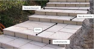 Resultat De Recherche D Images Pour Emmarchement Exterieur Entree Maison Exterieur Entree Maison Escalier De Jardin