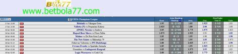 Penyisihan Liga Champion Malam Ini. Helsinki vs Vikingur Gotu 0 : 2 1/2   Valletta (N) vs Perparimi Kukesi 0 : 1/2  APOEL Nicosia vs Suduva 0 : 2 1/4  Hapoel Beer Sheva vs Flora Tallin 0 : 2 1/4  Malmo vs De Rita Goni Lane 0 : 3  Bursa Taruhan Liga Europa :  17 jul 2018 22:45 Levski Sofia vs Vaduz0: 1 1/4 17 jul 2018 22:55 Korzo Prilep (N) vs G.Rangers 1 1/2 : 0 17 jul 2018 23:00 Budapest Honved vs Rabotnicki Skopje 0 : 3/4