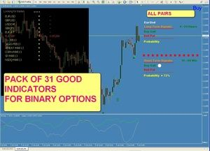 R043 Binary Options Pack 31 Indicators
