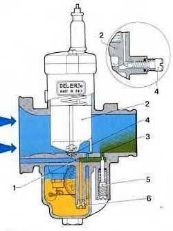 Dellorto Motorcycle Carburetor Tuning Guide Carburetor Tuning Car Carburetor Motorcycle Wiring