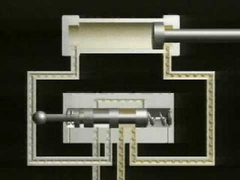 Valvulas distribuidoras hidraulicas