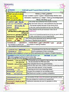 مذكرة لغة إنجليزية للصف الثالث الثانوي 2021 مستر محمد فوزي مذكرة انجليزي ثانوية عامة Grammar Journal Eraser