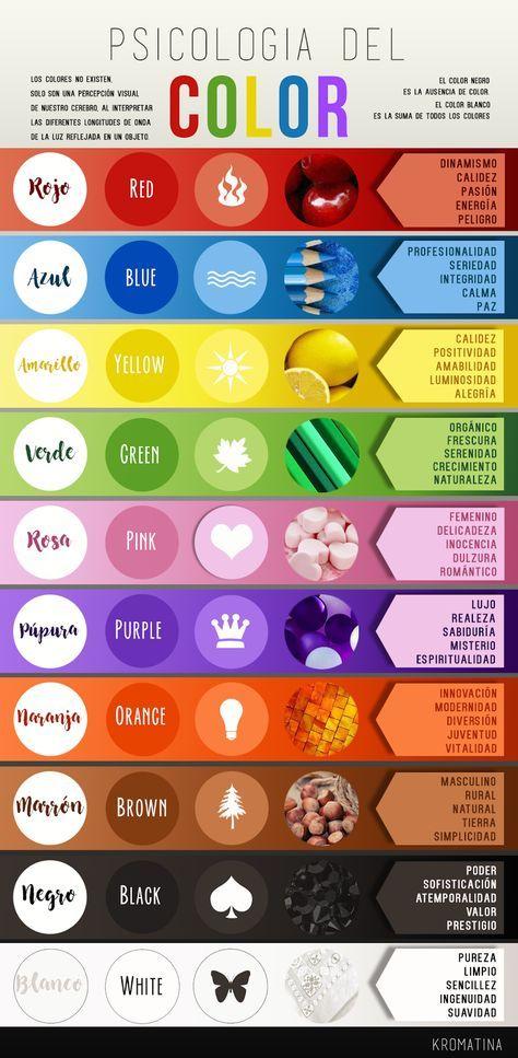 22 Ideas De Psicología Color Psicologia Del Color Psicologia Disenos De Unas