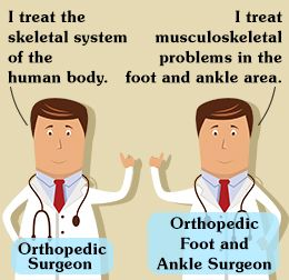 Types Of Doctors And What They Do Doctor Orthopedics Musculoskeletal System