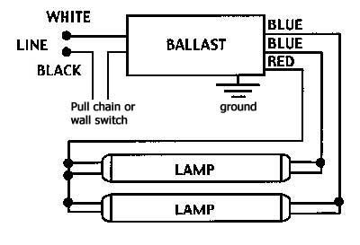 How To Wire Electronic Ballast Ballast Diy Electrical Electronics