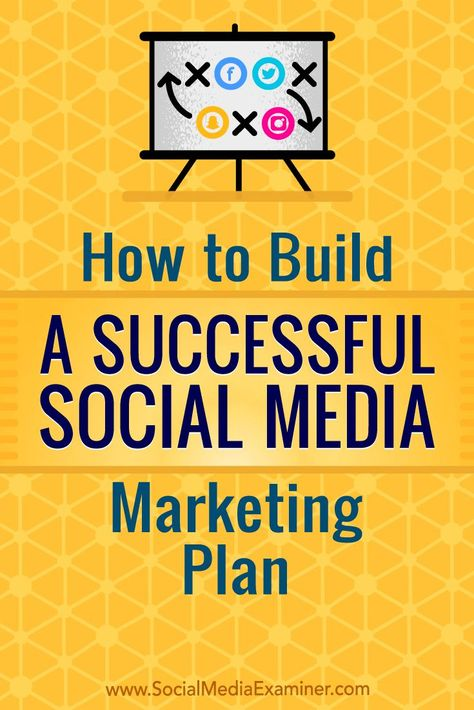 How to Build a Successful Social Media Marketing Plan : Social Media Examiner