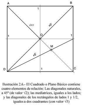 Geometria Medieval Geometria Geometria Sagrada Libros De Dibujo Pdf