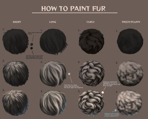 How to Paint Fur - (CherishArt) - This is a tutorial I made some time ago after getting reques
