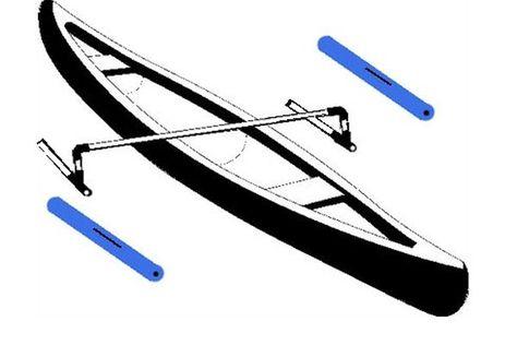 "UK 42.5 x 42.5/"" Kayak Boat Wind Sail Sup Paddle Board Sailing Canoe Stroke Sit"