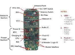 Nokia 3310 Pcb Board Image In Name Of Parts Google Search With