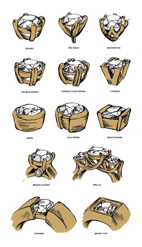 With so many different engagement ring styles out there, it can be hard to choose just one. Do you ever find yourself in a situation where you know what it looks like—but don't know the name or how to describe it? Here's a quick and concise guide to everything you need to know about ring settings. Get more details in our blog!