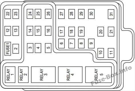 Instrument panel fuse box diagram: Ford Expedition (2000