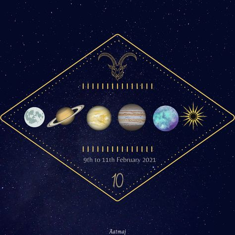 Traffic jam in the cosmos, stay alert, be kind and calm. What a day in sky it is today where there is Cluster of 6 Planets in Capricorn forming a Stellium. Jupiter, Venus, Sun, Saturn & Retrograde Mercury were already in Capricorn and now Moon also joined. Soul, mind, wisdom, rational mind and law of karma all are together and triggers confusion. If you are feeling too much of heightened emotions, confusion or feeling lost, then remember this too shall pass. #planets #conjunction #cluster