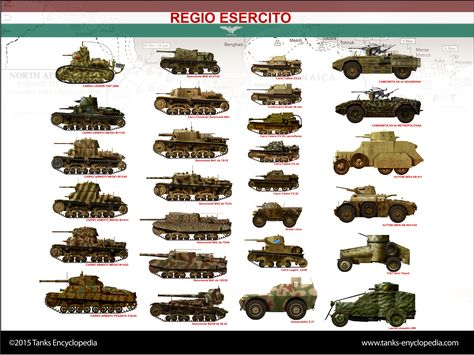 Regio Esercito, ww2 italian tanks poster